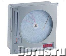 Продам прибор Диск-250 - Товары промышленного назначения - Диск-250 М Краткое описание Измерение инд..., фото 1